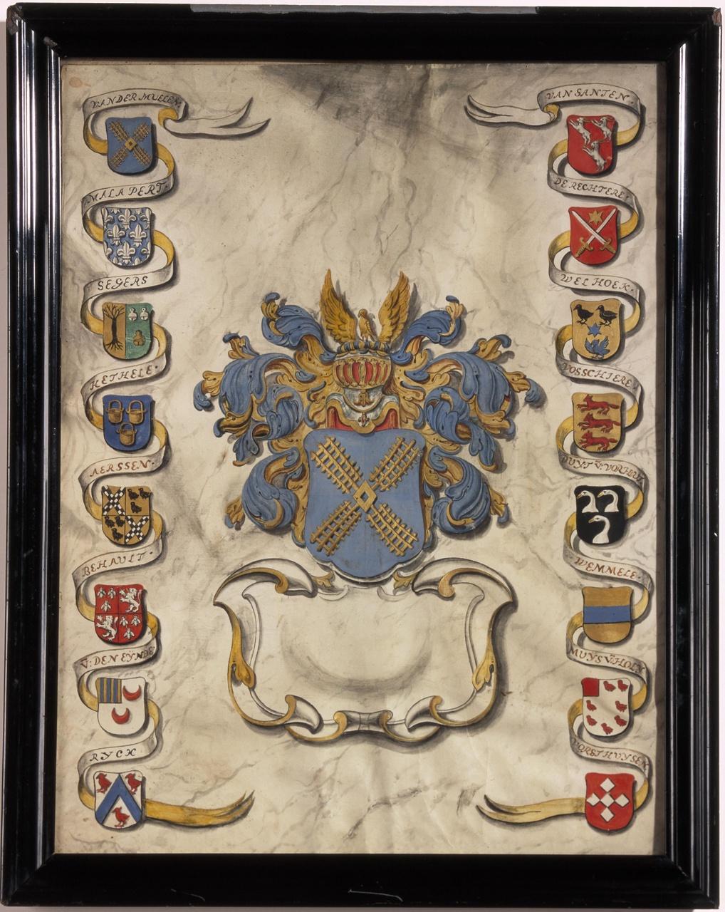 Kwartierstaat van Willem van der Muelen (1631-1690)