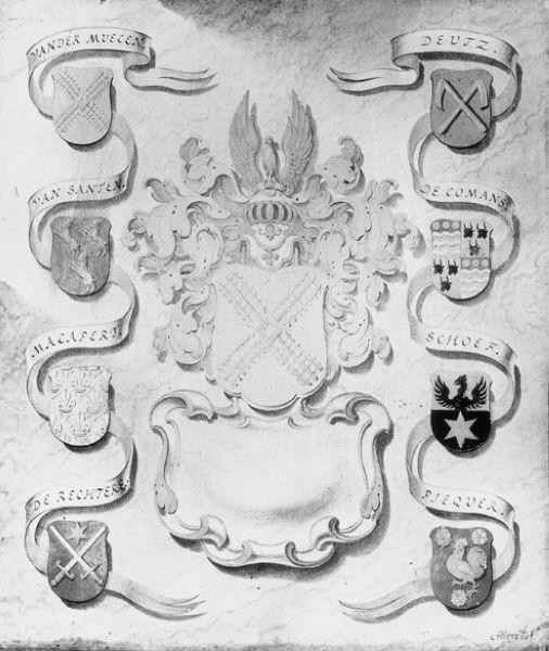 Kwartierstaat van Willem van der Muelen