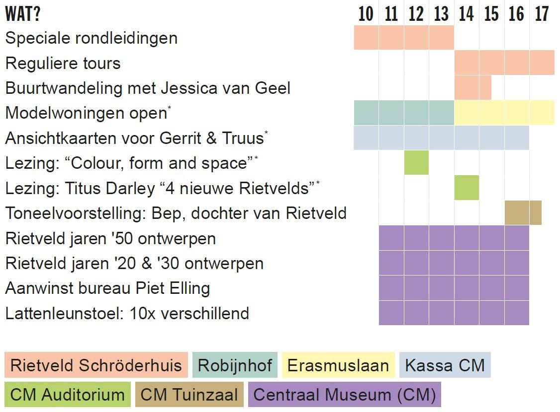 Blokkenschema-online.JPG
