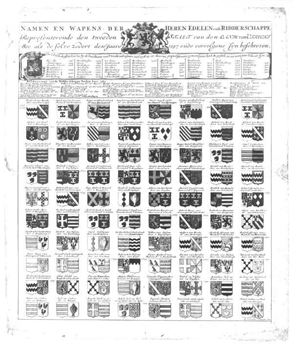 Wapenkaart met de namen en wapens van de leden van de ridderschap en van de ridderhofsteden van Utrecht